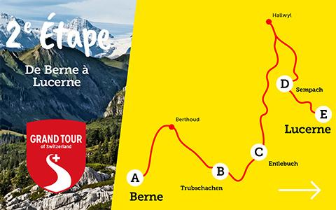 Camping – Grand Tour de Suisse – 2e et 3e étapes